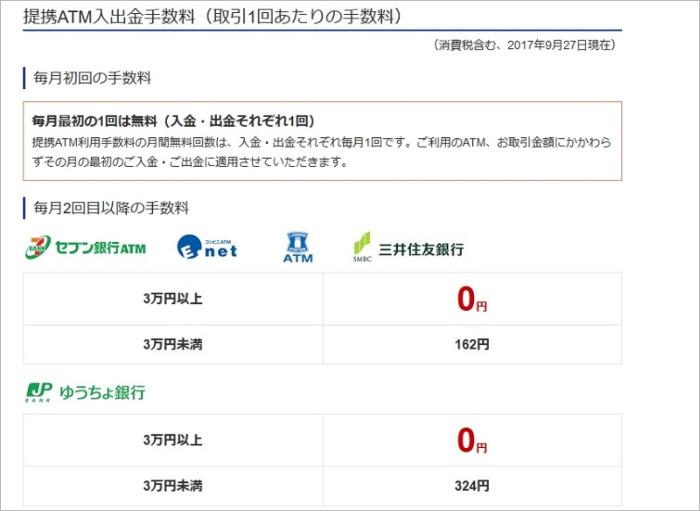 ジャパンネット銀行のATM手数料表の画像