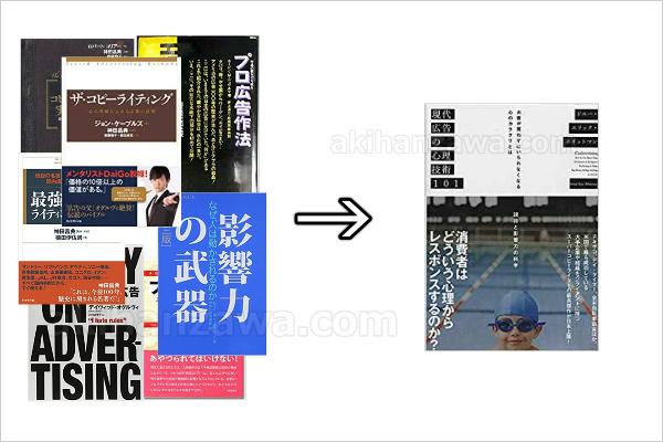 ブログ画像のアイキャッチで推す商品を意図的に示している画像