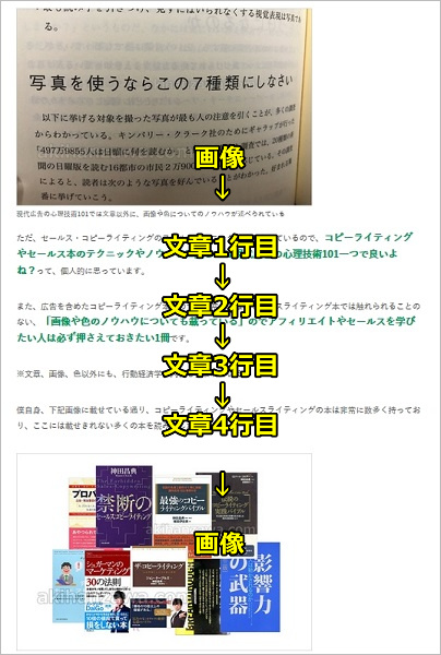 ブログ画像を4±1行の文章のタイミングで挿入していることが分かる例の画像