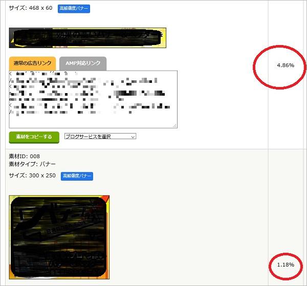 ブログに載せる画像広告のクリック率の例の画像