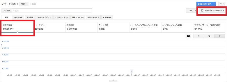 アフィリエイトブログで月10万円を達成した時のアドセンスの画面
